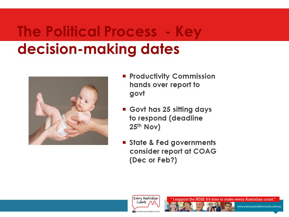 The Political Process - Key decision-making dates  Productivity Commission hands over report to govt  Govt has 25 sitting days to respond (deadline 25 th Nov)  State & Fed governments consider report at COAG (Dec or Feb )