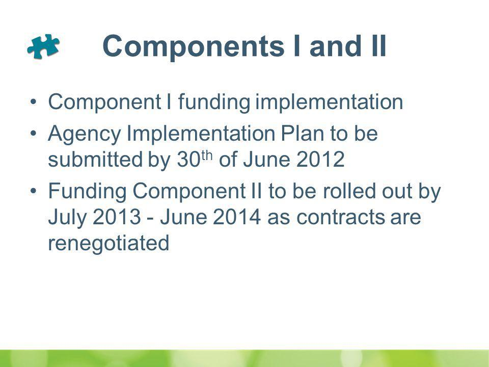 Components I and II Component I funding implementation Agency Implementation Plan to be submitted by 30 th of June 2012 Funding Component II to be rolled out by July 2013 - June 2014 as contracts are renegotiated