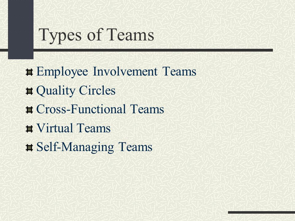 Types of Teams Employee Involvement Teams Quality Circles Cross-Functional Teams Virtual Teams Self-Managing Teams