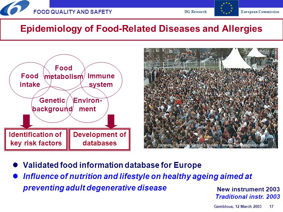 DG ResearchEuropean Commission Gembloux, 12 March 2003 17 FOOD QUALITY AND SAFETY Epidemiology of Food-Related Diseases and Allergies Development of databases Identification of key risk factors Food metabolism Food intake Immune system Genetic background Environ- ment lValidated food information database for Europe lInfluence of nutrition and lifestyle on healthy ageing aimed at preventing adult degenerative disease New instrument 2003 Traditional instr.