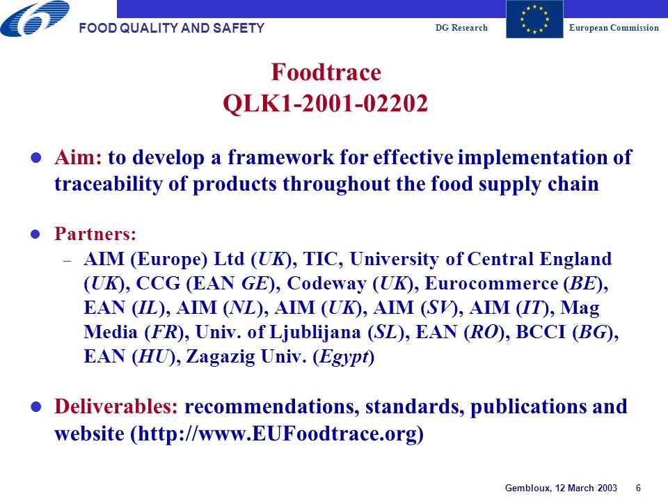 DG ResearchEuropean Commission Gembloux, 12 March 2003 7 FOOD QUALITY AND SAFETY Strengthening the foundations of ERA Structuring the ERA Research & Innovation Training & Mobility Research Infrastructures Science & Society Priority Thematic Areas Life Sciences, genomics & biotechnology for health Nanotechnologies...