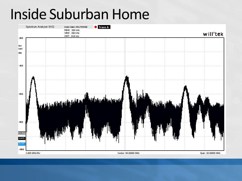 Inside Suburban Home