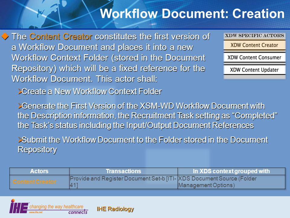 IHE Radiology Workflow Document: Creation  The Content Creator constitutes the first version of a Workflow Document and places it into a new Workflow