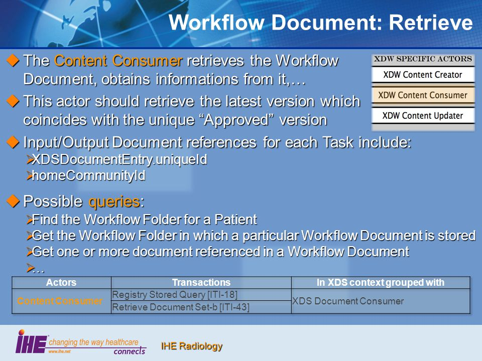 IHE Radiology Workflow Document: Retrieve  The Content Consumer retrieves the Workflow Document, obtains informations from it,…  This actor should r