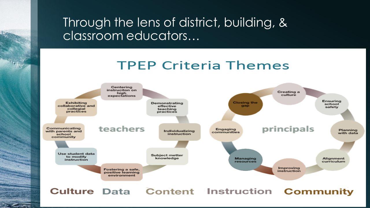 Through the lens of district, building, & classroom educators… WA TPL Kick Off 6/2/201423