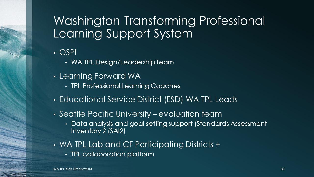 Washington Transforming Professional Learning Support System OSPI WA TPL Design/Leadership Team Learning Forward WA TPL Professional Learning Coaches