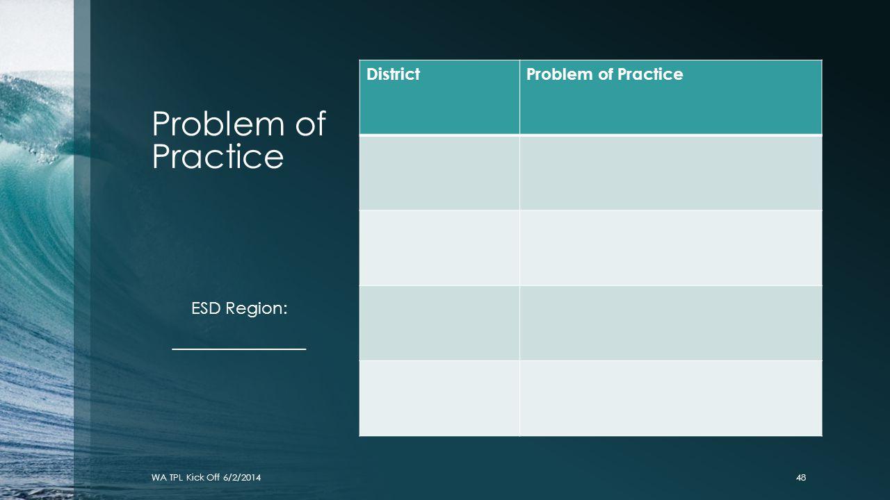 Problem of Practice DistrictProblem of Practice ESD Region: ________________ WA TPL Kick Off 6/2/201448