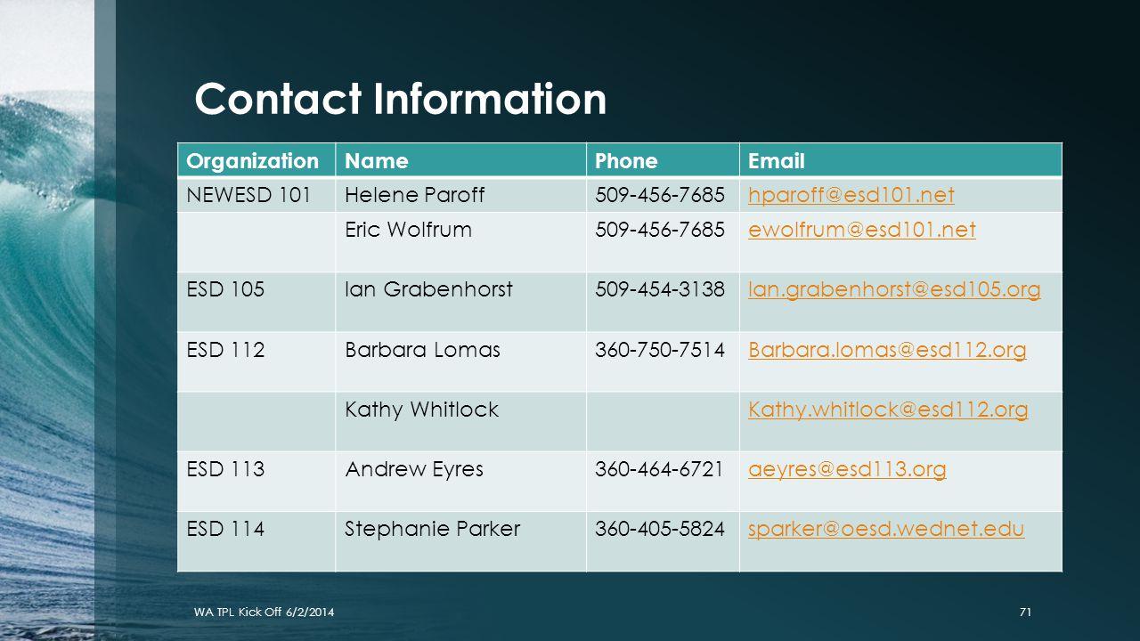 Contact Information OrganizationNamePhoneEmail NEWESD 101Helene Paroff509-456-7685hparoff@esd101.net Eric Wolfrum509-456-7685ewolfrum@esd101.net ESD 1