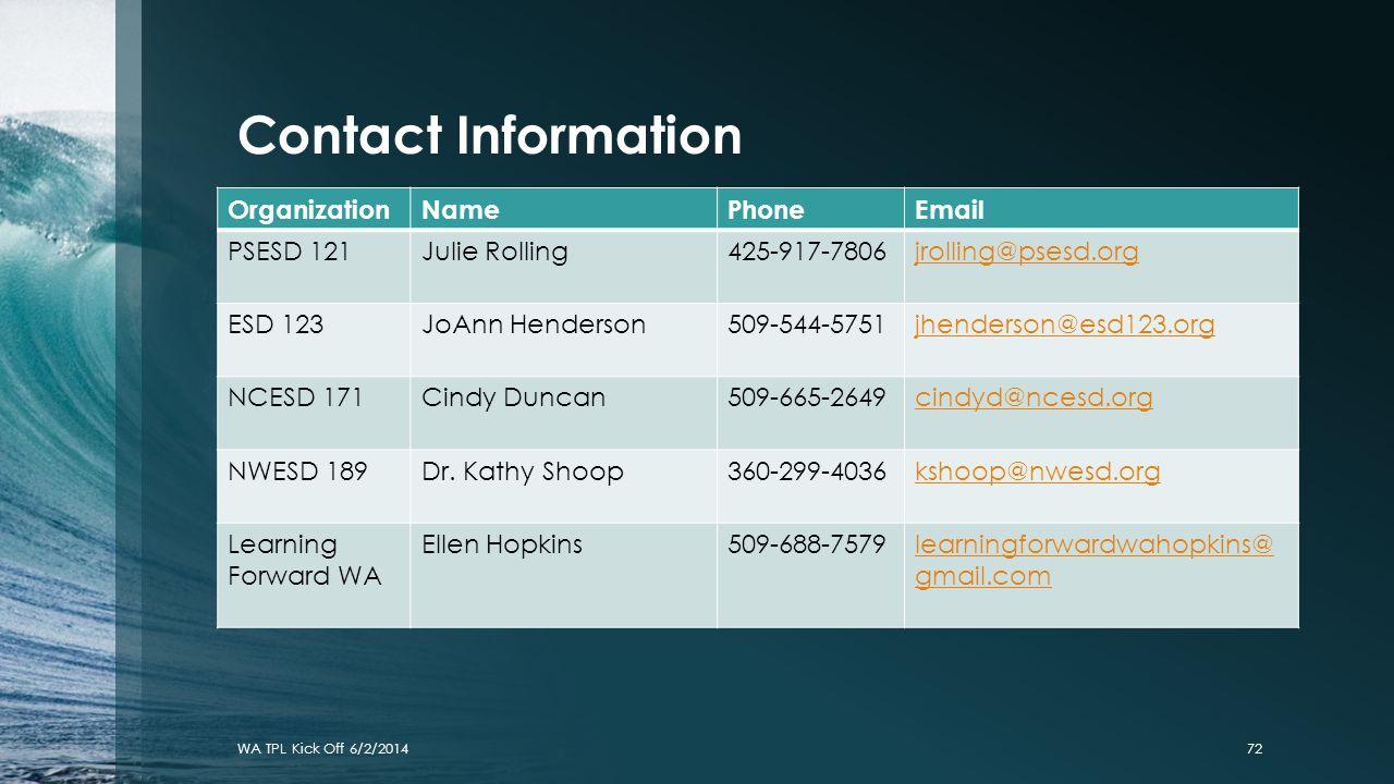 Contact Information OrganizationNamePhoneEmail PSESD 121Julie Rolling425-917-7806jrolling@psesd.org ESD 123JoAnn Henderson509-544-5751jhenderson@esd12