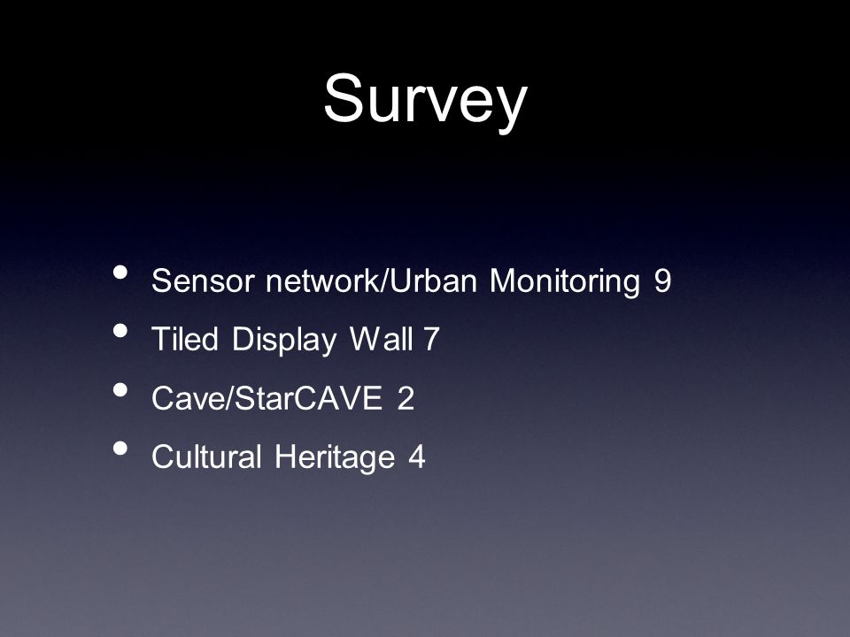 Survey Sensor network/Urban Monitoring 9 Tiled Display Wall 7 Cave/StarCAVE 2 Cultural Heritage 4