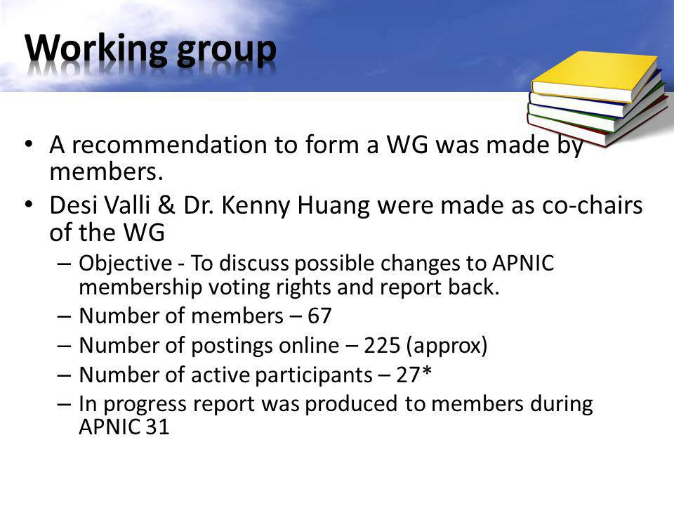 A recommendation to form a WG was made by members.