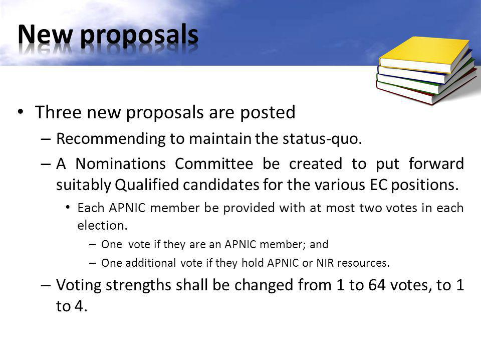 Three new proposals are posted – Recommending to maintain the status-quo.