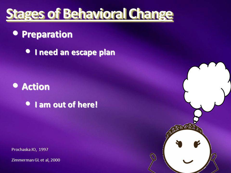 Stages of Behavioral Change Maintenance Maintenance Prochaska JO, 1997 Zimmerman GL et al, 2000 I will survive.