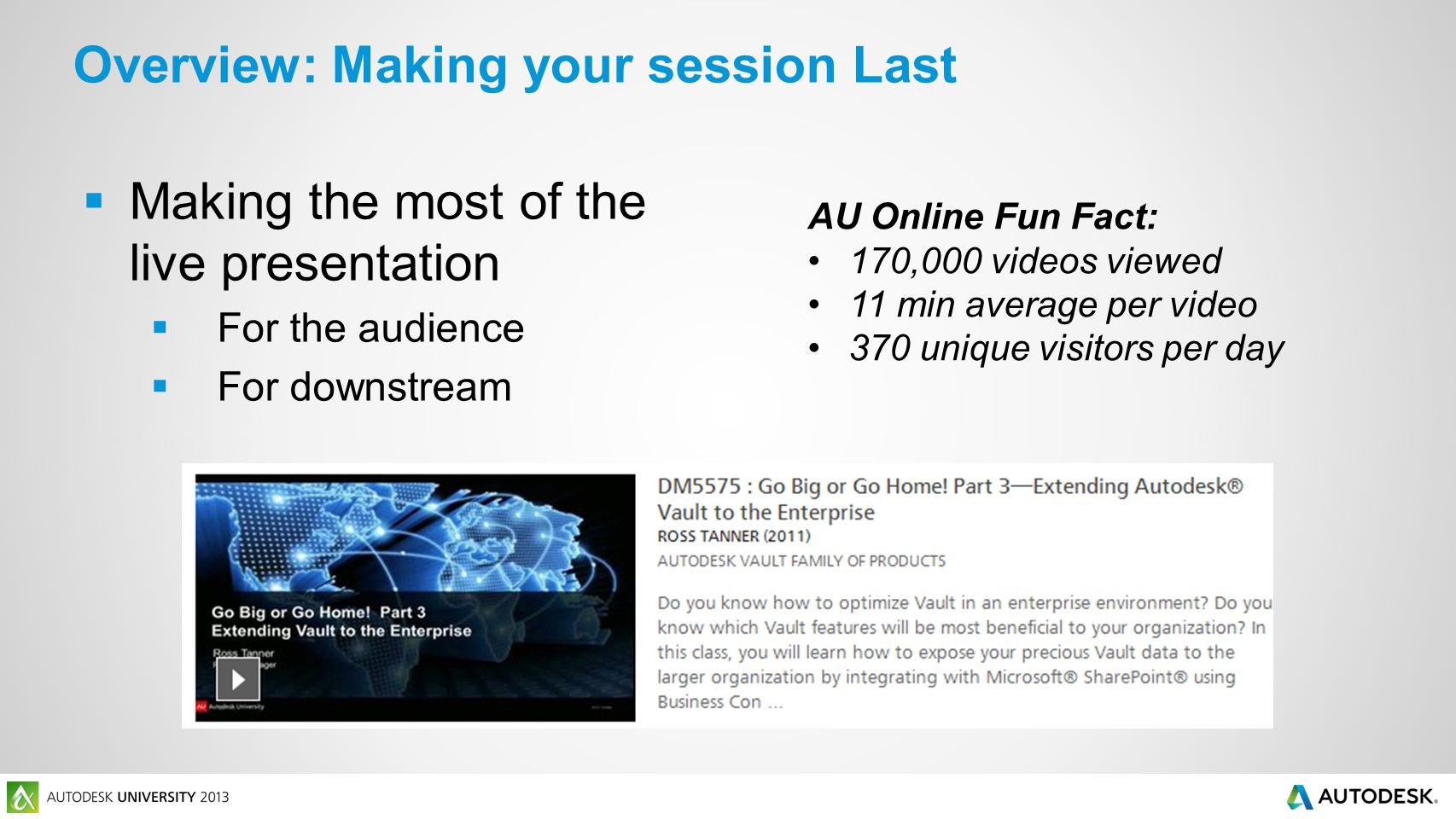 Overview: Making your session Last  Making the most of the live presentation  For the audience  For downstream AU Online Fun Fact: 170,000 videos v