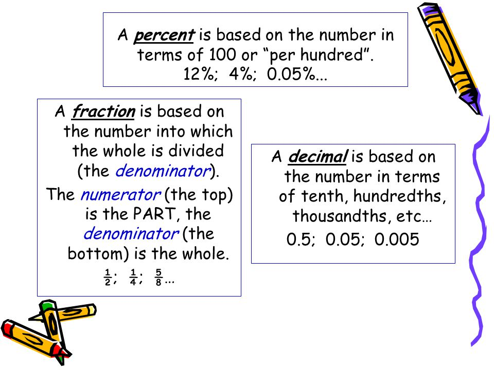 "A percent is based on the number in terms of 100 or ""per hundred"". 12%; 4%; 0.05%... A fraction is based on the number into which the whole is divided"