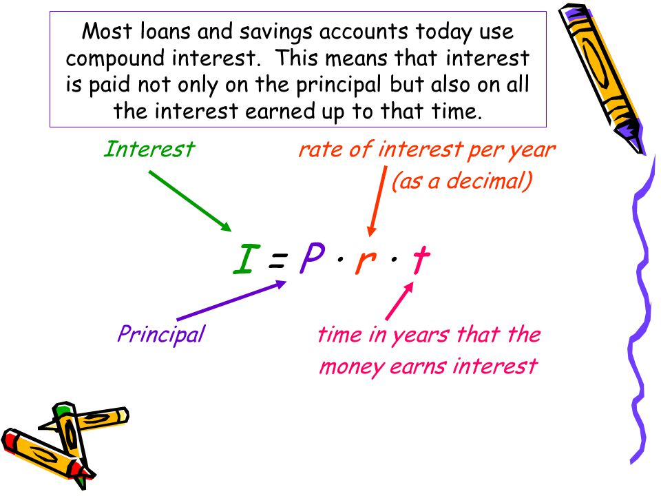 Most loans and savings accounts today use compound interest. This means that interest is paid not only on the principal but also on all the interest e
