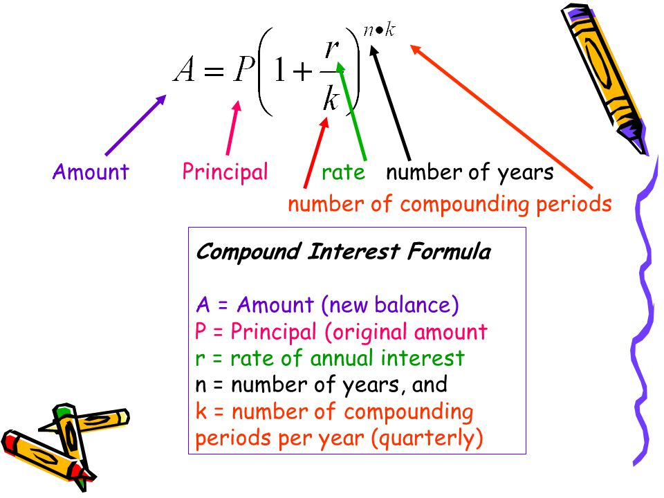 Compound Interest Formula A = Amount (new balance) P = Principal (original amount r = rate of annual interest n = number of years, and k = number of c