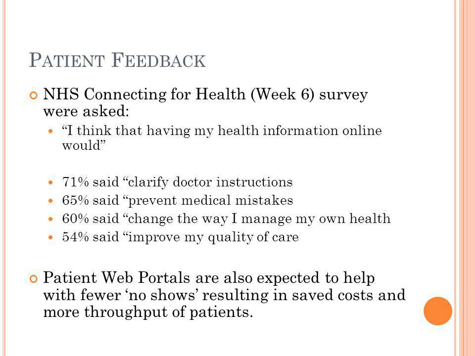 P ATIENT F EEDBACK NHS Connecting for Health (Week 6) survey were asked: I think that having my health information online would 71% said clarify doctor instructions 65% said prevent medical mistakes 60% said change the way I manage my own health 54% said improve my quality of care Patient Web Portals are also expected to help with fewer 'no shows' resulting in saved costs and more throughput of patients.