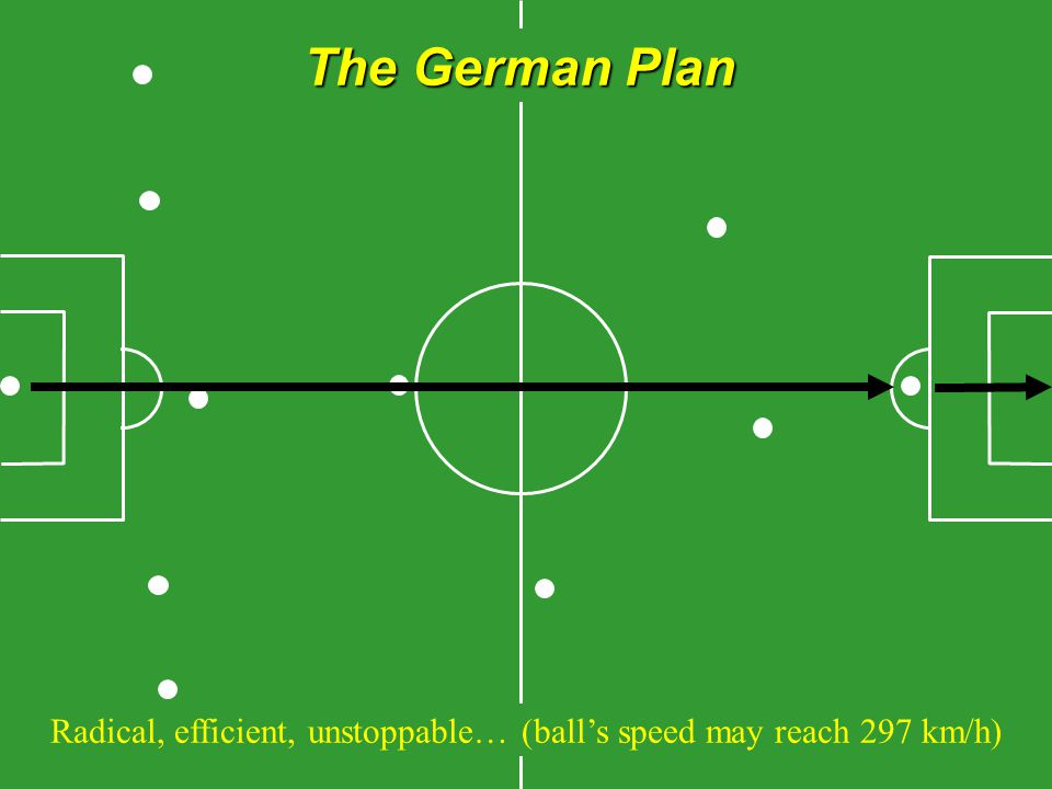 The German Plan Radical, efficient, unstoppable… (ball's speed may reach 297 km/h)
