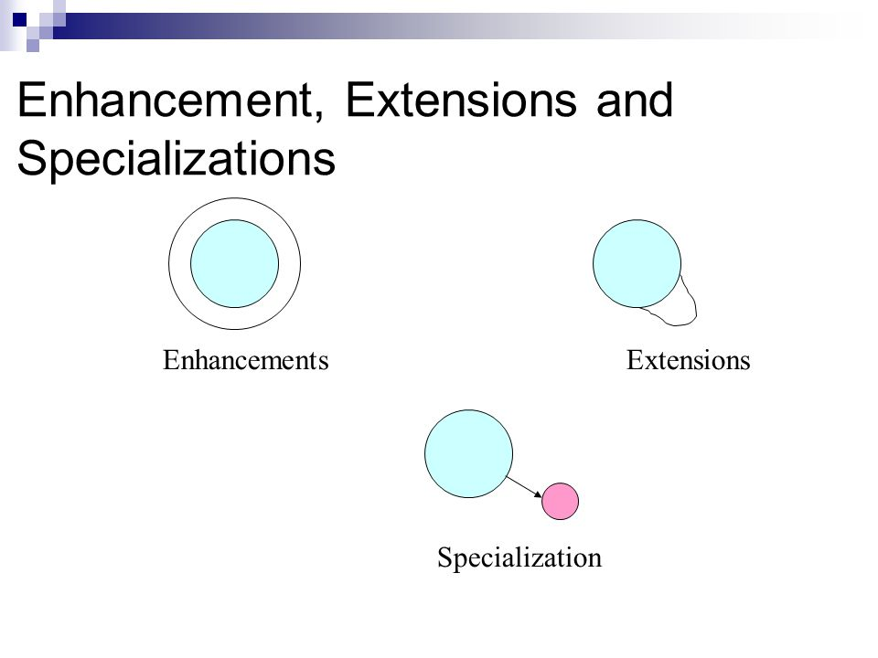 Enhancement, Extensions and Specializations EnhancementsExtensions Specialization