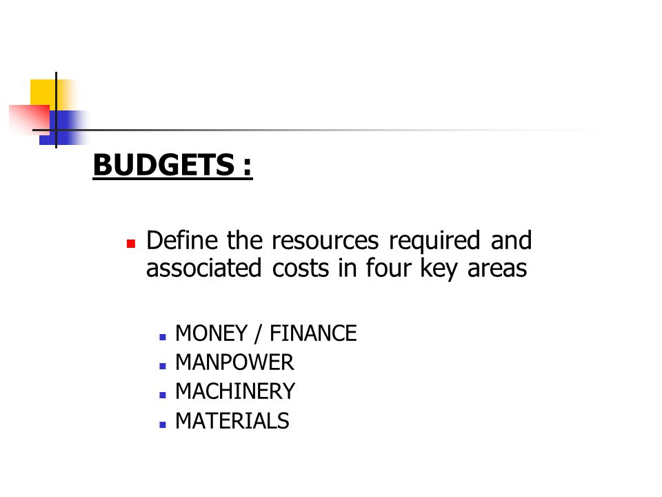 BUDGETS : Define the resources required and associated costs in four key areas MONEY / FINANCE MANPOWER MACHINERY MATERIALS