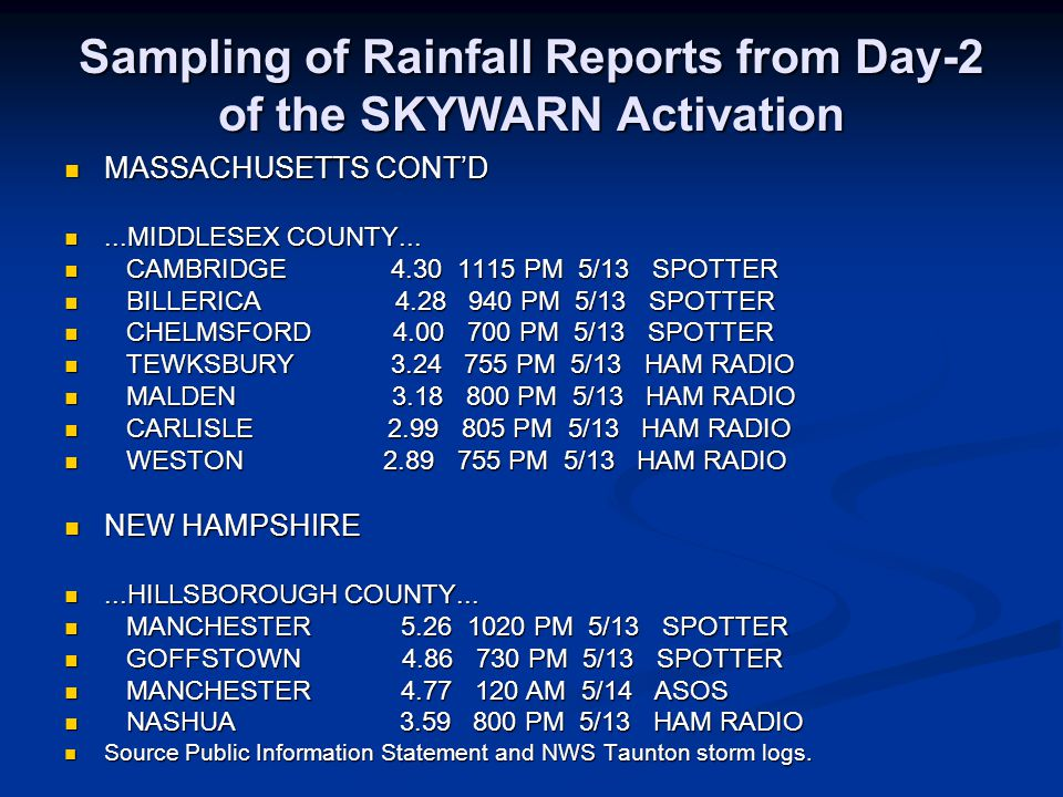 Sampling of Rainfall Reports from Day-2 of the SKYWARN Activation MASSACHUSETTS CONT'D MASSACHUSETTS CONT'D...MIDDLESEX COUNTY......MIDDLESEX COUNTY...