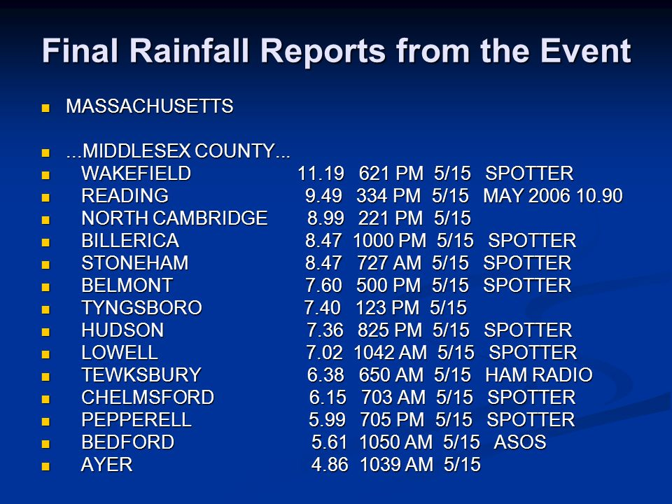 Final Rainfall Reports from the Event MASSACHUSETTS MASSACHUSETTS...MIDDLESEX COUNTY......MIDDLESEX COUNTY...