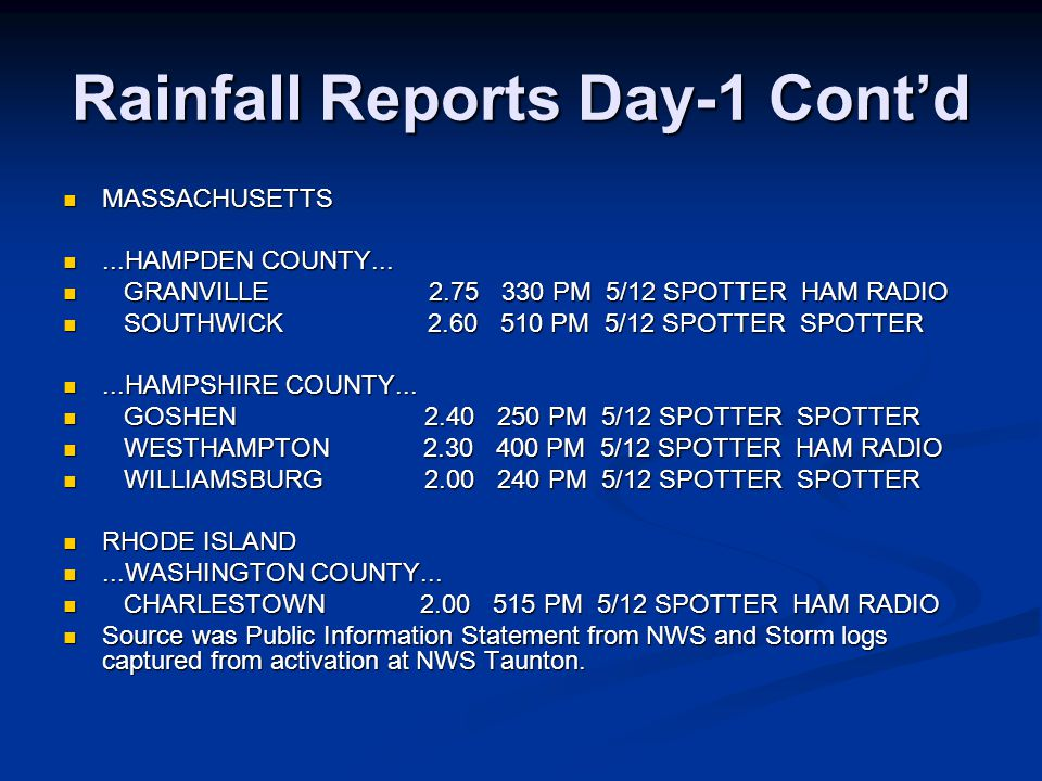 Day-4 of SKYWARN Activation Operations for SKYWARN continued into a 4 th and final day on Monday May 15 th for monitoring of flooded areas, ongoing rainfall that gradually subsided and for monitoring of dams and flooded conditions to see if the peak of flooding had been obtained.