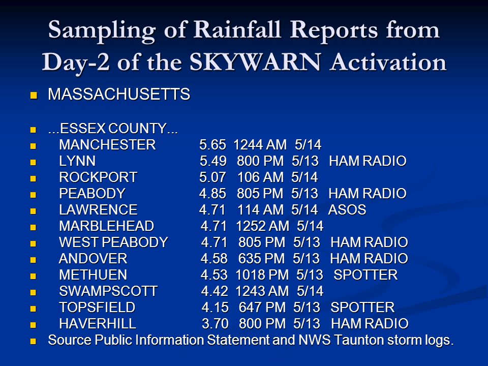 Sampling of Rainfall Reports from Day-2 of the SKYWARN Activation MASSACHUSETTS MASSACHUSETTS...ESSEX COUNTY......ESSEX COUNTY...