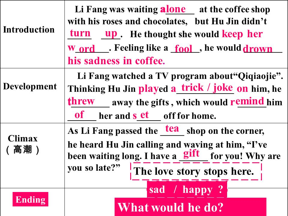 Li Fang was waiting a ______ at the coffee shop with his roses and chocolates, but Hu Jin didn't _____ ____.