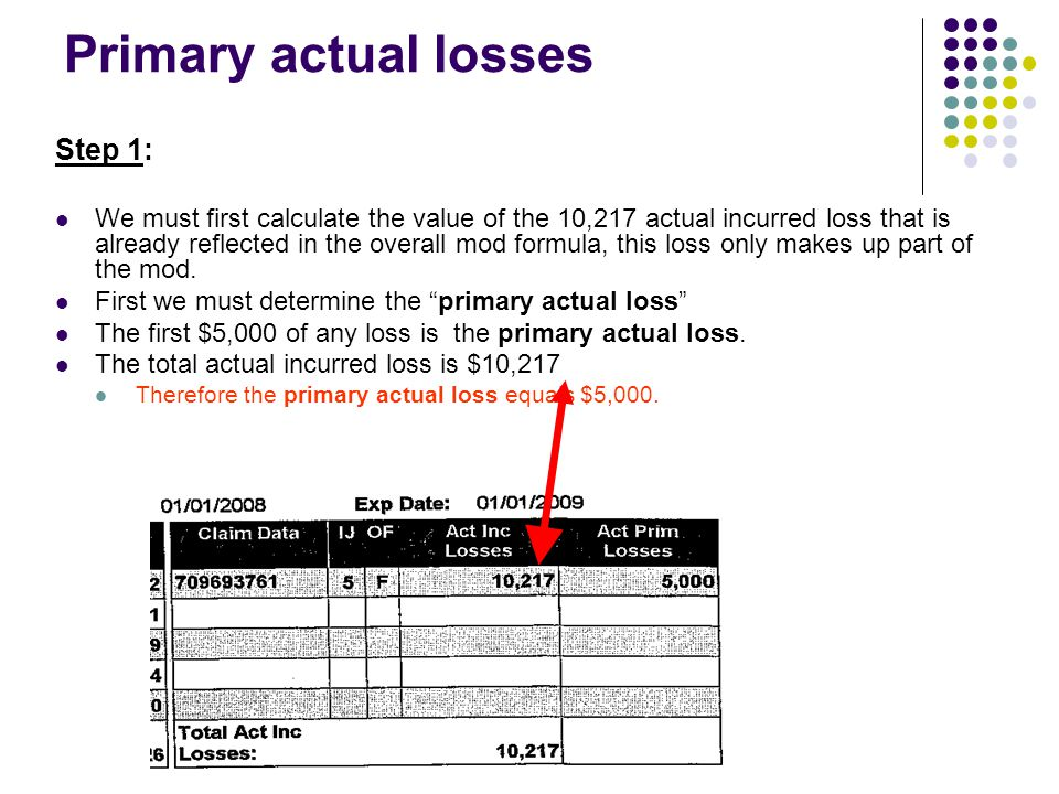 Primary actual losses Step 1: We must first calculate the value of the 10,217 actual incurred loss that is already reflected in the overall mod formula, this loss only makes up part of the mod.