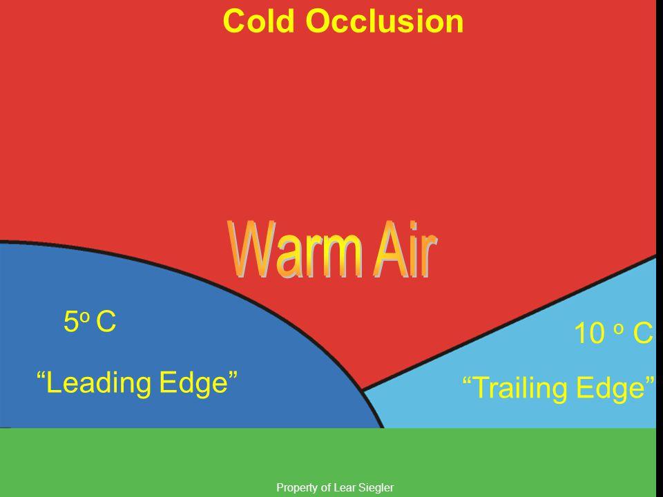 Property of Lear Siegler Cold Occlusion 5 o C 10 o C Leading Edge Trailing Edge