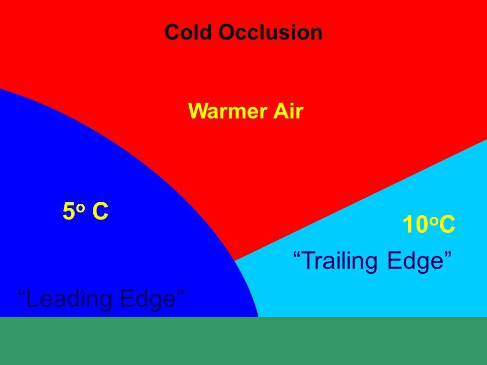 Cold Occlusion Warmer Air Leading Edge 5 o C Trailing Edge 10 o C