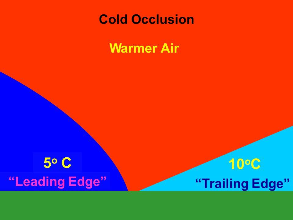 Cold Occlusion Warmer Air 10 o C Trailing Edge 5 o C Leading Edge