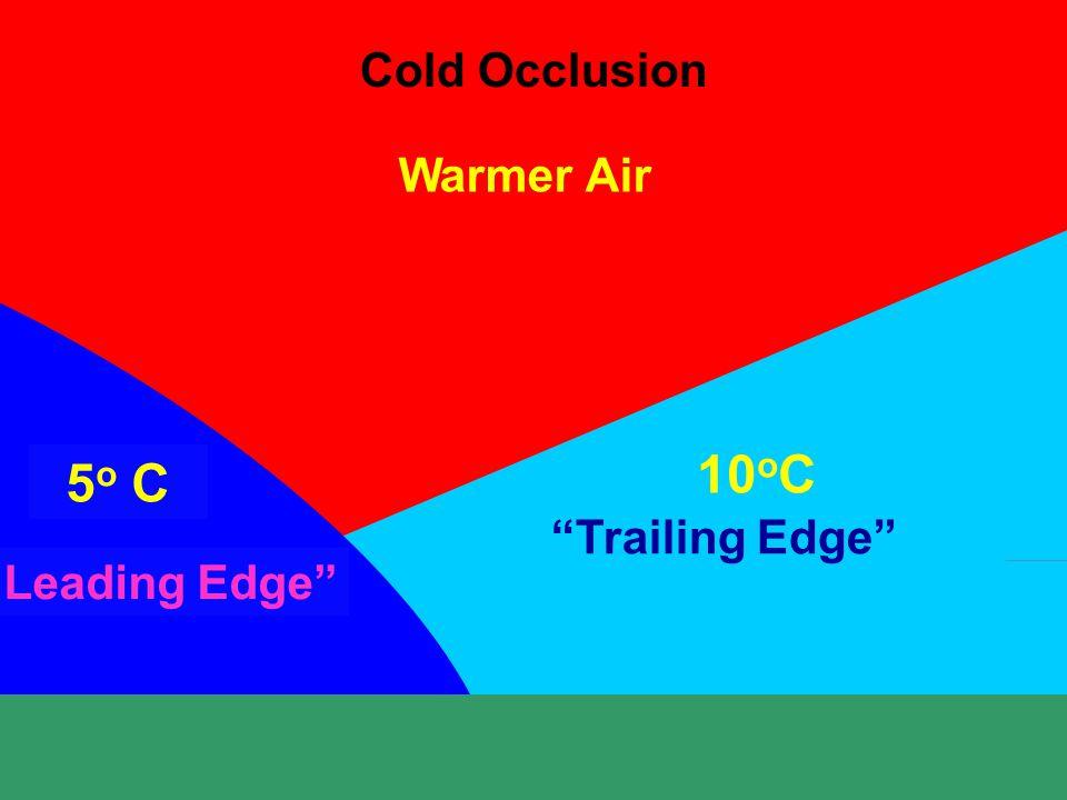 Cold Occlusion Trailing Edge 10 o C Leading Edge 5 o C Warmer Air
