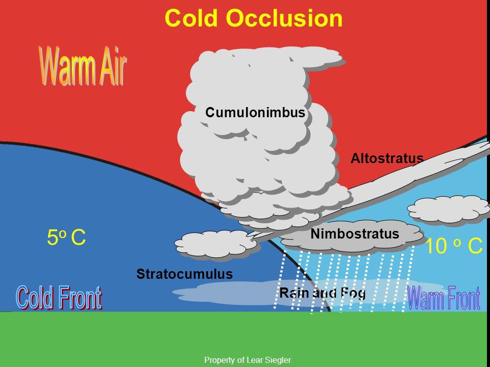 Property of Lear Siegler Cold Occlusion 5 o C 10 o C Stratocumulus Nimbostratus Altostratus Cumulonimbus Rain and Fog