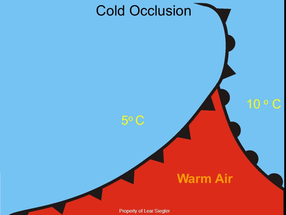 Property of Lear Siegler Cold Occlusion 5 o C 10 o C Warm Air