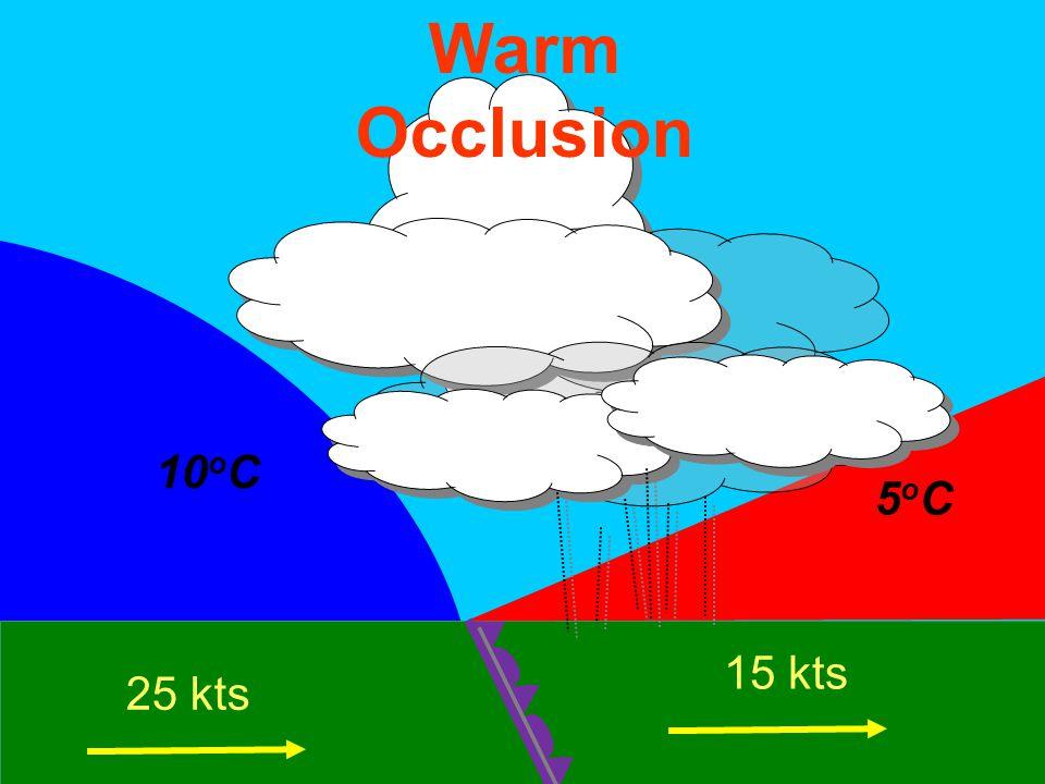 25 kts 15 kts Warm Occlusion 10 o C 5oC5oC