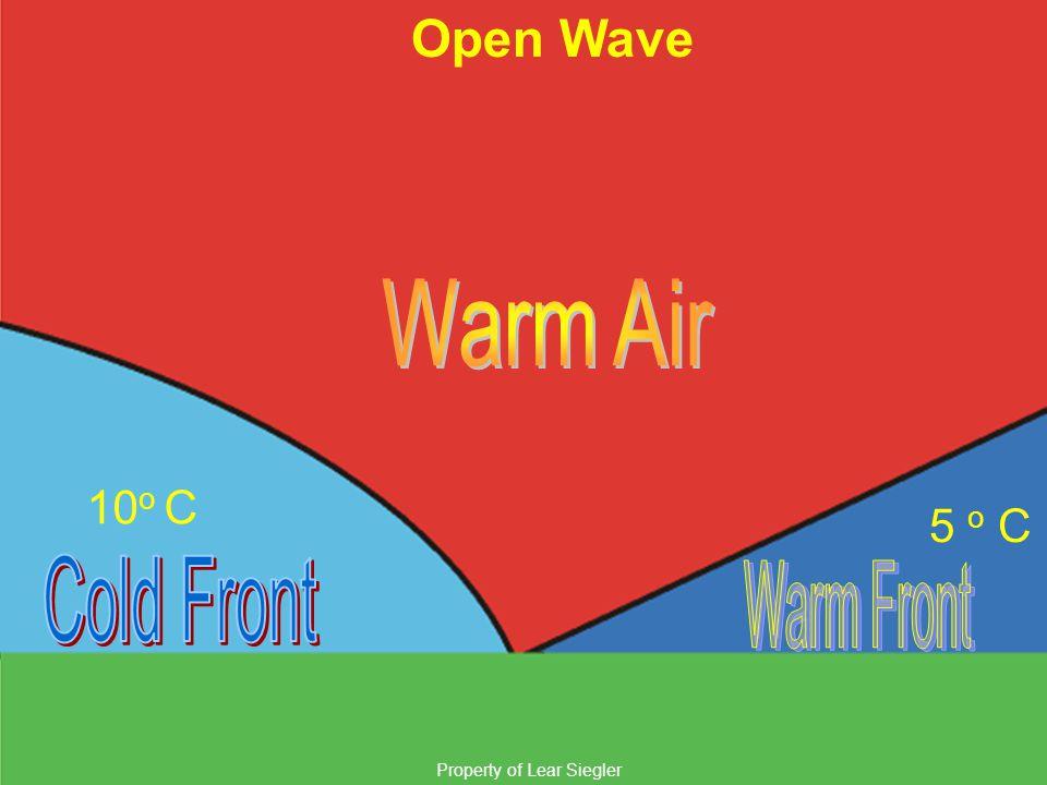 Property of Lear Siegler Open Wave 5 o C 10 o C