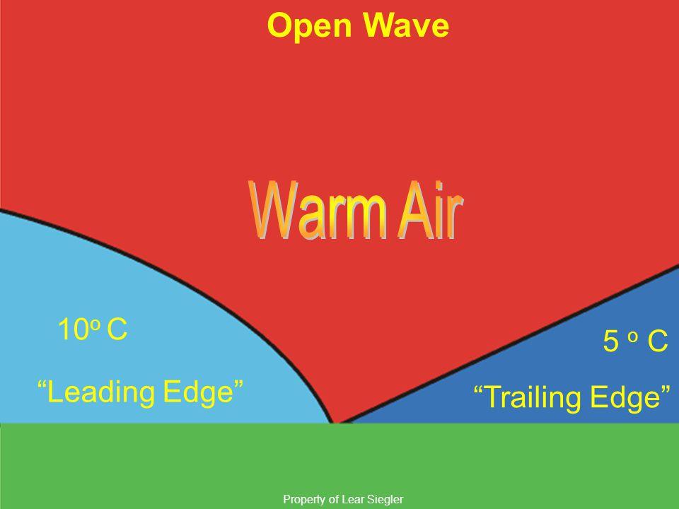 Property of Lear Siegler Open Wave 5 o C 10 o C Leading Edge Trailing Edge