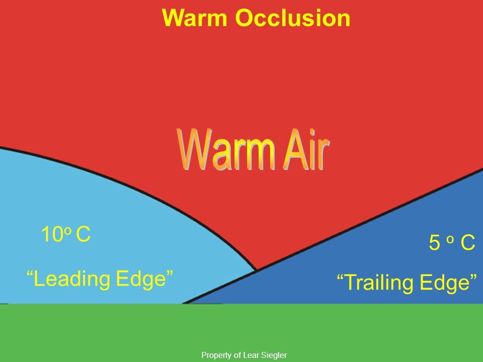 Property of Lear Siegler Warm Occlusion 5 o C 10 o C Leading Edge Trailing Edge