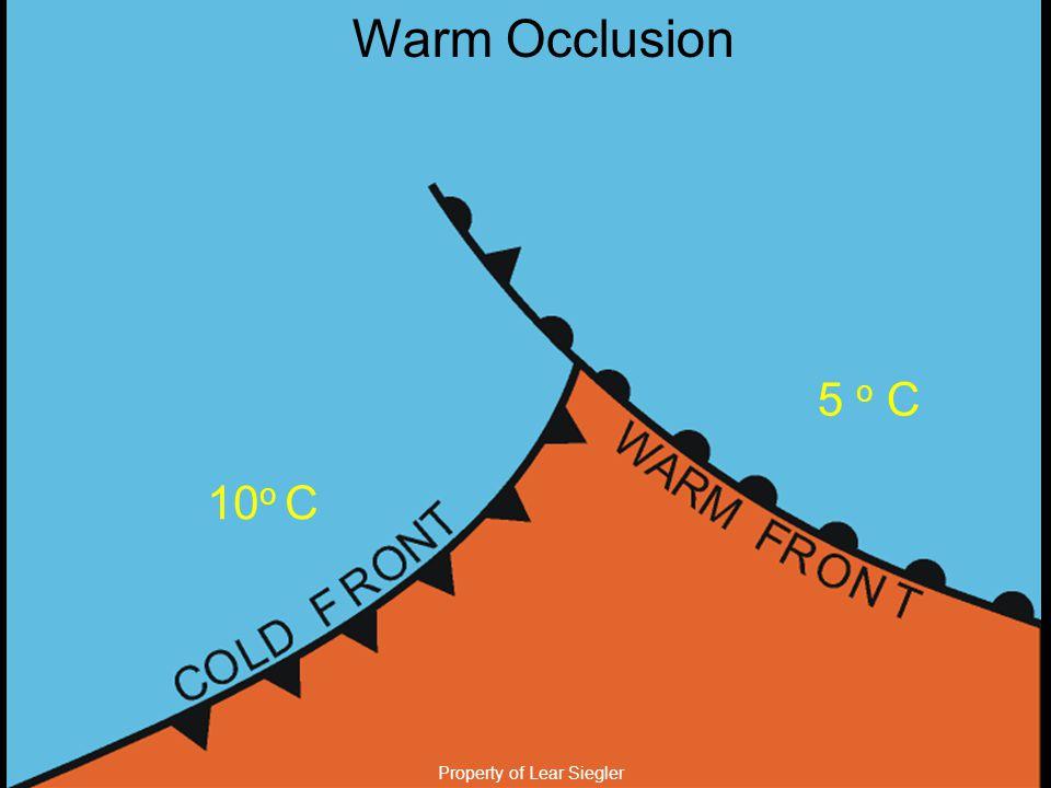 Property of Lear Siegler Warm Occlusion 5 o C 10 o C