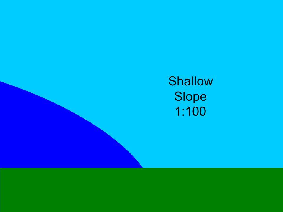 25 kts Shallow Slope 1:100
