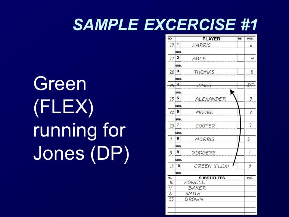 SAMPLE EXCERCISE #1 Green (FLEX) running for Jones (DP)