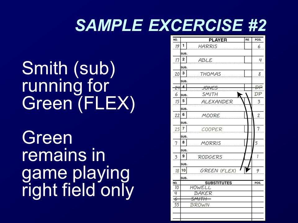 SAMPLE EXCERCISE #2 Smith (sub) running for Green (FLEX) Green remains in game playing right field only
