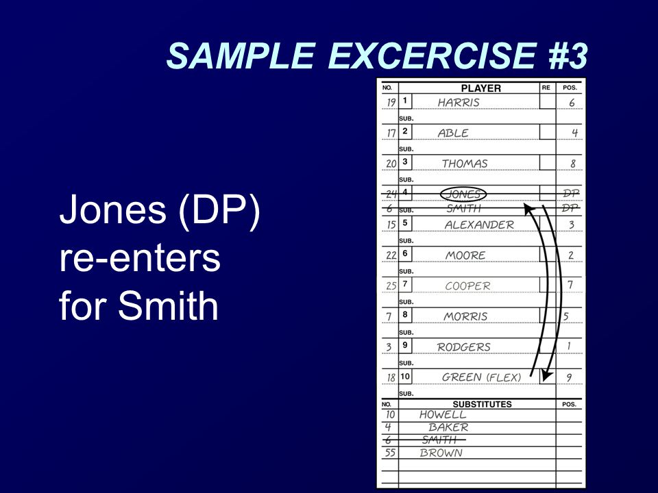 SAMPLE EXCERCISE #3 Jones (DP) re-enters for Smith
