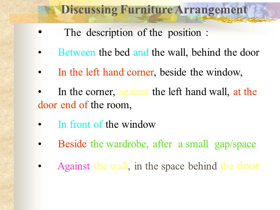 Discussing Furniture Arrangement The description of the position : Between the bed and the wall, behind the door In the left hand corner, beside the window, In the corner, against the left hand wall, at the door end of the room, In front of the window Beside the wardrobe, after a small gap/space Against the wall, in the space behind the door