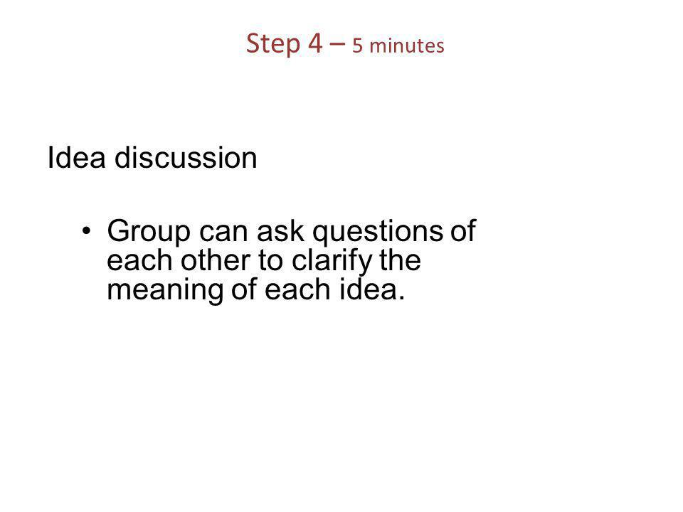 Step 4 – 5 minutes Idea discussion Group can ask questions of each other to clarify the meaning of each idea.
