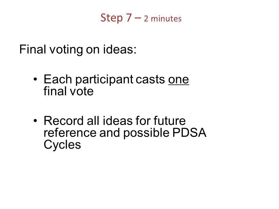 Step 7 – 2 minutes Final voting on ideas: Each participant casts one final vote Record all ideas for future reference and possible PDSA Cycles