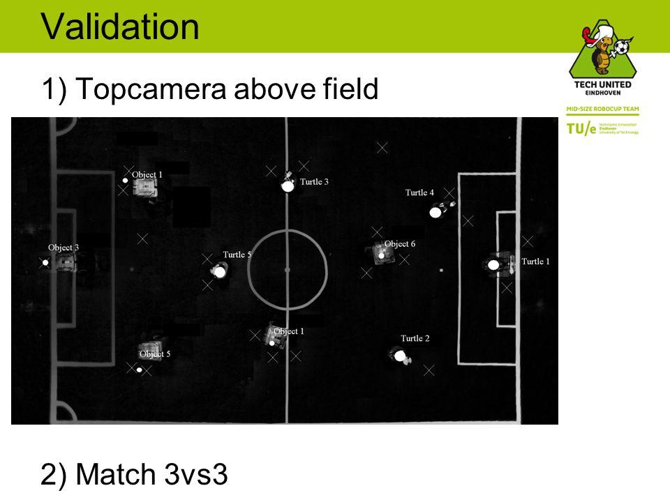 Validation 1) Topcamera above field 2) Match 3vs3